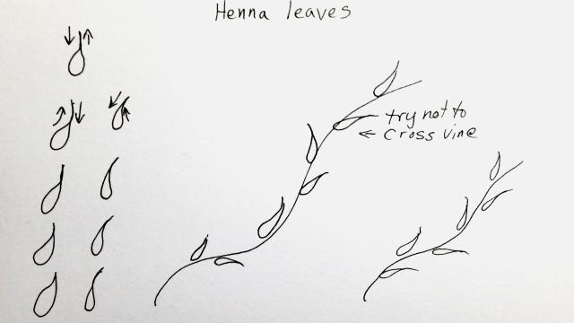 Henna leaves.jpg